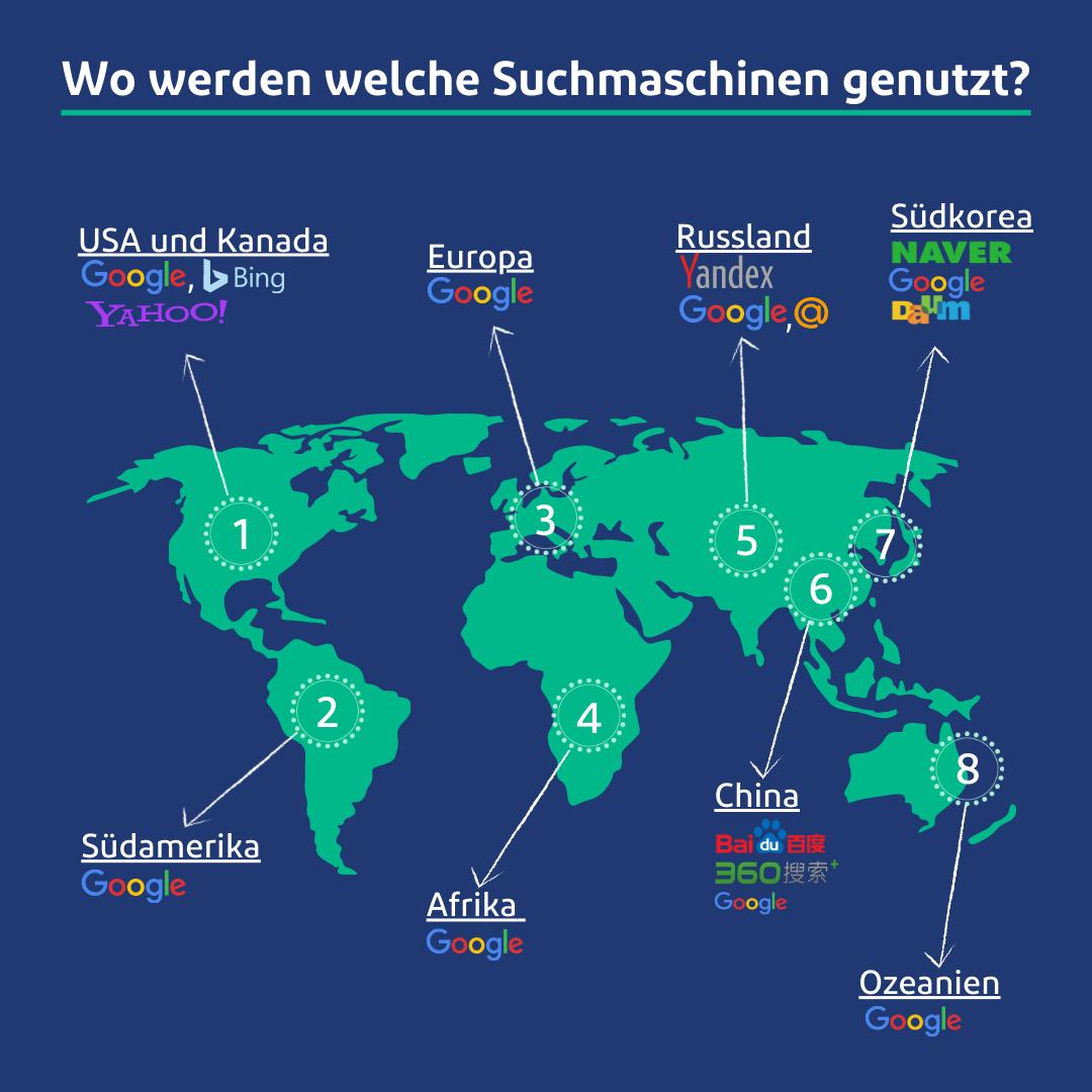 SEO nach Ländern und Kontinenten: Wo werden welche Suchmaschinen am häufigsten genutzt?