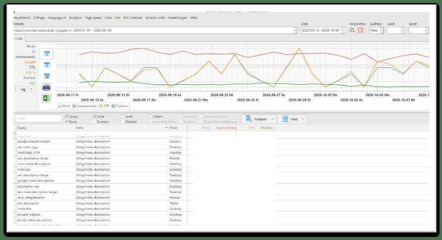 Search Console Helper Rankings