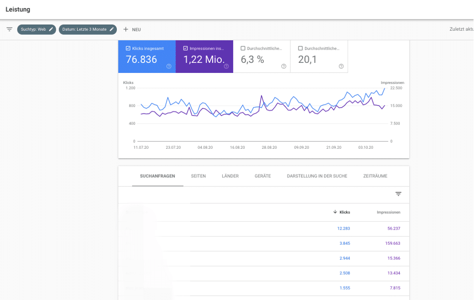 Search Console Ansicht